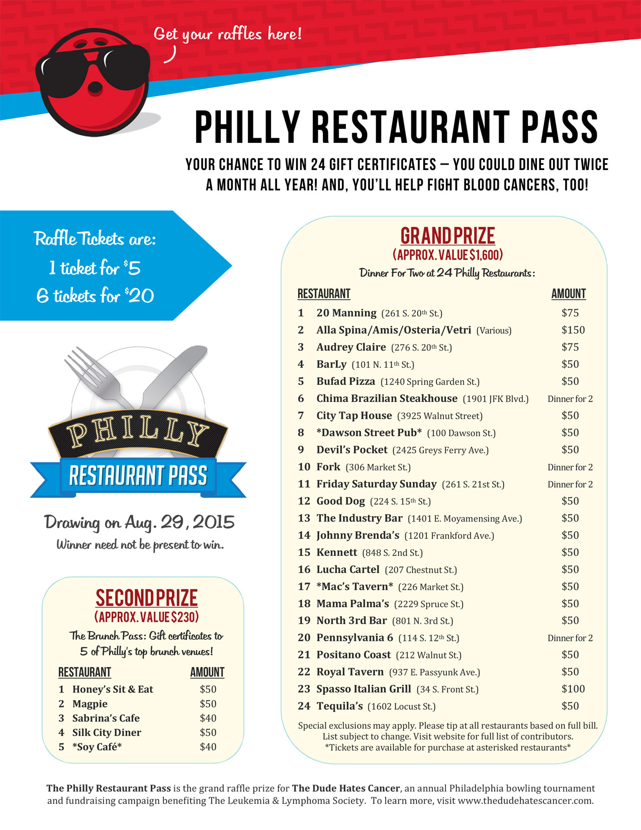 2015 Philly Restaurant Pass Flyer